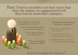 employee-engagement-infographic